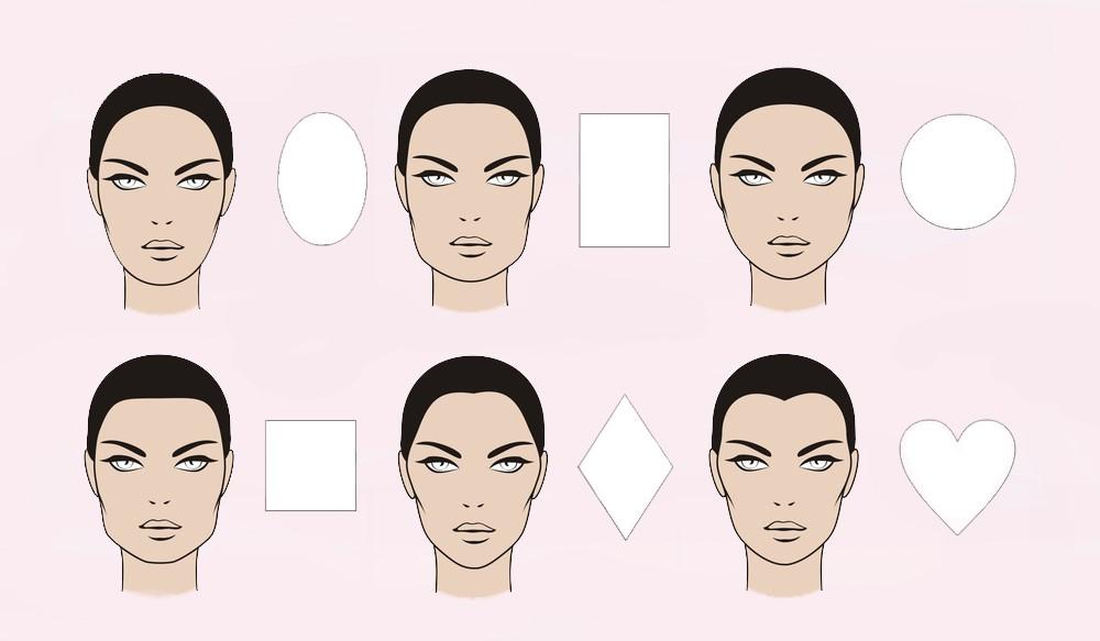 Se maquiller en fonction de la forme de son visage astuces de filles - Lunette pour se maquiller ...