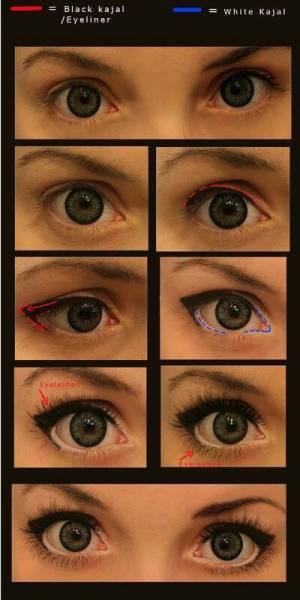1 Astuce pour faire paraître yeux plus grand