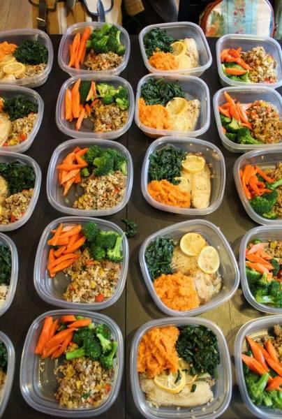 Quand manger pour perdre du poids