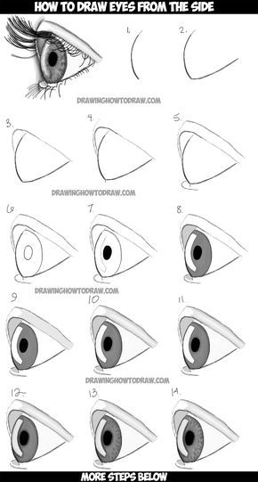 how to Draw Eye in easy steps